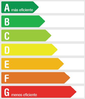 certificados energéticos madrid